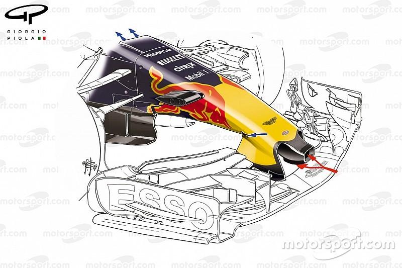 Technique - Comment Red Bull a assimilé un concept Mercedes