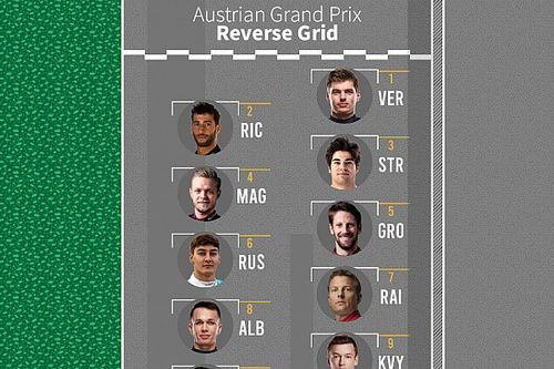 How F1's reverse grid race in Austria would have lined up