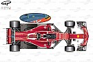 Технічний аналіз: чи виведе нова філософія Ferrari у лідери?