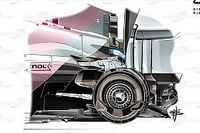 Análise Técnica: A decisão da FIA sobre os dutos de freio da Racing Point