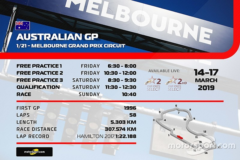 Australian GP - where and when to watch in India