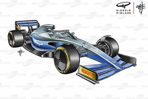 La F1 2021 se dévoile: retour à l'effet de sol!
