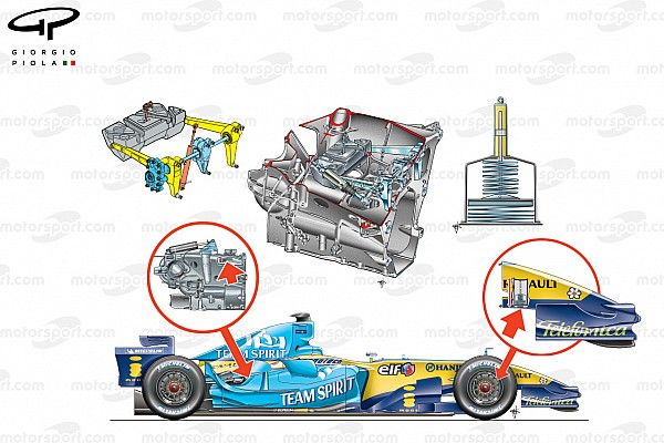 Formule 1 Contenu spécial Rétro technique F1: le développement de la sécurité