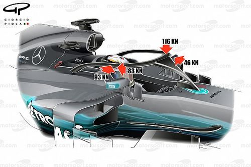 """F1 Halo can withstand """"weight of a London bus"""" – Allison"""