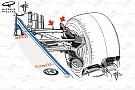 Análisis técnico: las ingeniosas aletas en la suspensión del Sauber