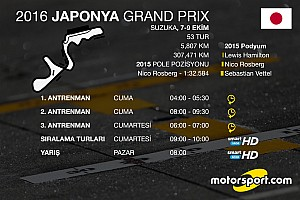 Formula 1 Ön Bakış 2016 Japonya GP saat kaçta hangi kanalda?