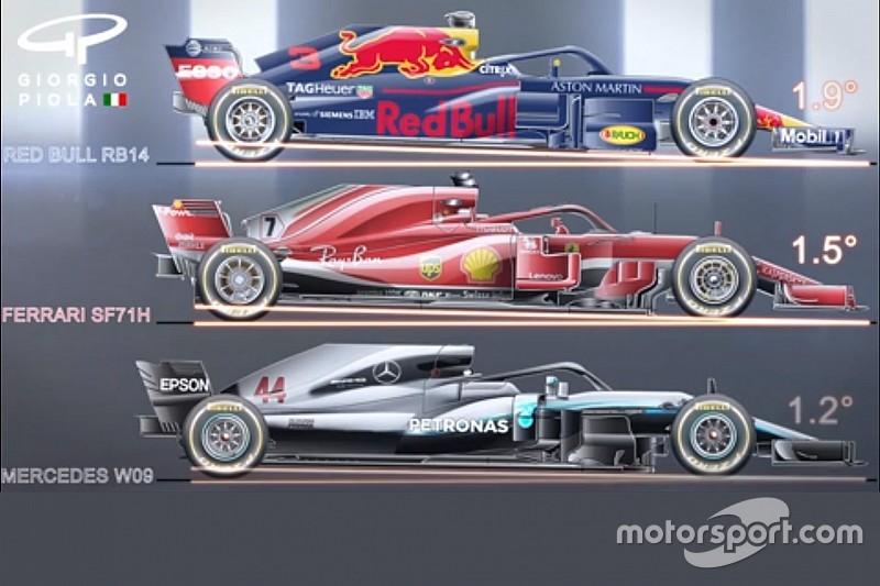 Descubre las diferencias en el ángulo de inclinación de los autos líderes de la F1