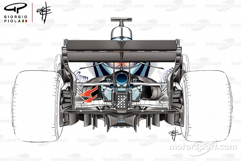 How Williams tackles Bahrain cooling