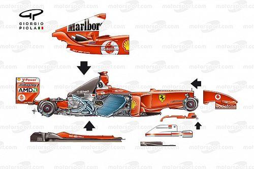 تحليل: مقارنة بين سيارتَي فيراري ومرسيدس الأكثر سيطرة في تاريخ الفورمولا واحد