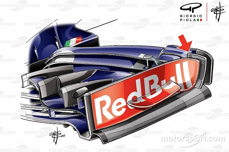 Toro Rosso: c'è un secondo deviatore di flusso dietro alla paratia dell'ala