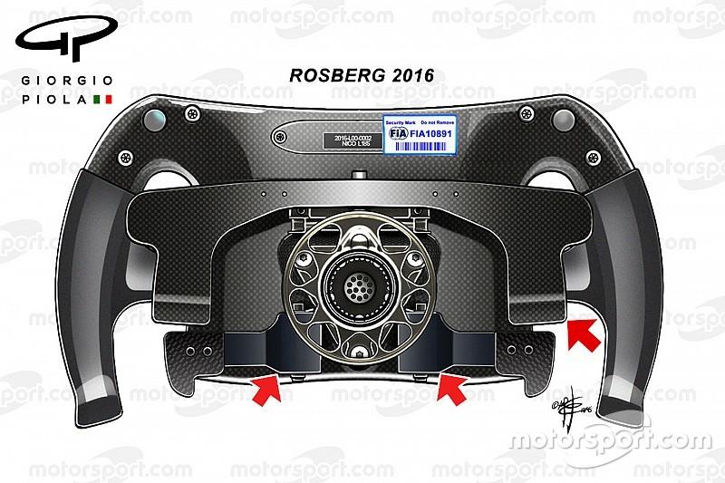 Bite-size tech: Nico Rosberg's steering wheel