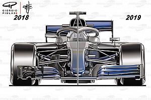 Green: Formula 1 yeni kurallarla iki yıl öncesine dönecek