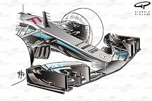 Formula 1 Special feature Kamus F1: Front wing (sayap depan)