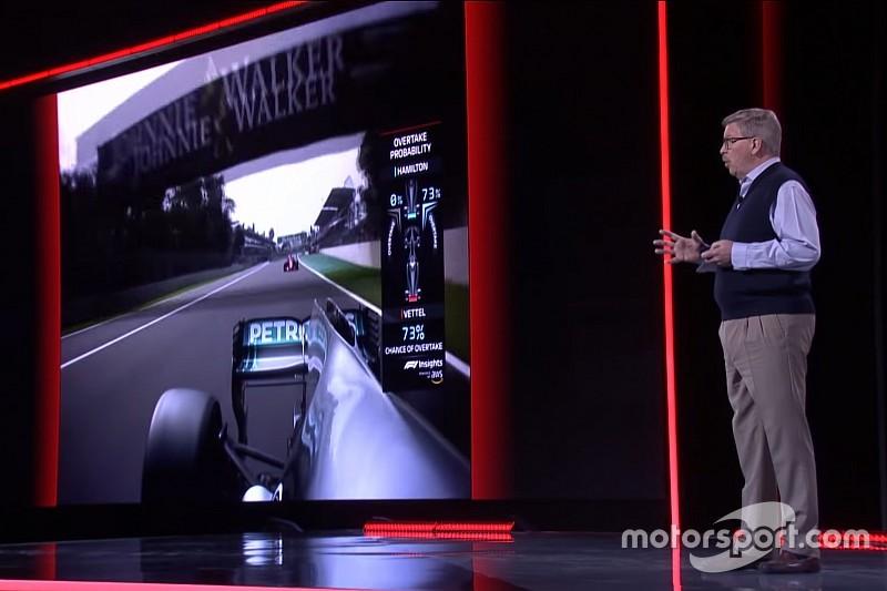 F1 anuncia uso de inteligência artificial em gráficos de TV em 2019