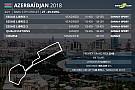 Formule 1 Le programme TV du Grand Prix d'Azerbaïdjan