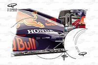Les nouveautés techniques de Mercedes, Red Bull et Renault