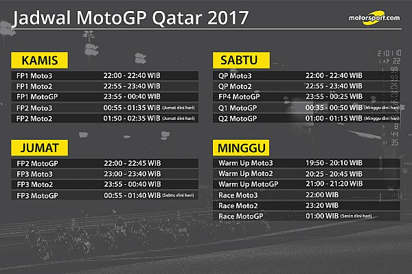MotoGP Special feature Jadwal lengkap MotoGP Qatar 2017