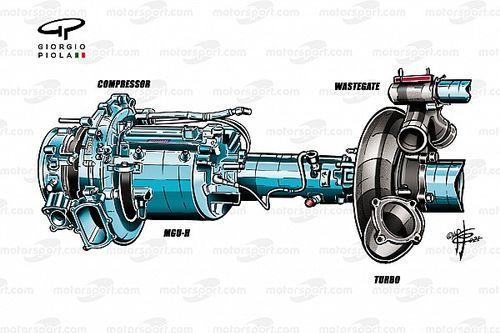 El secreto que Ferrari quiere copiar del motor Mercedes para 2022