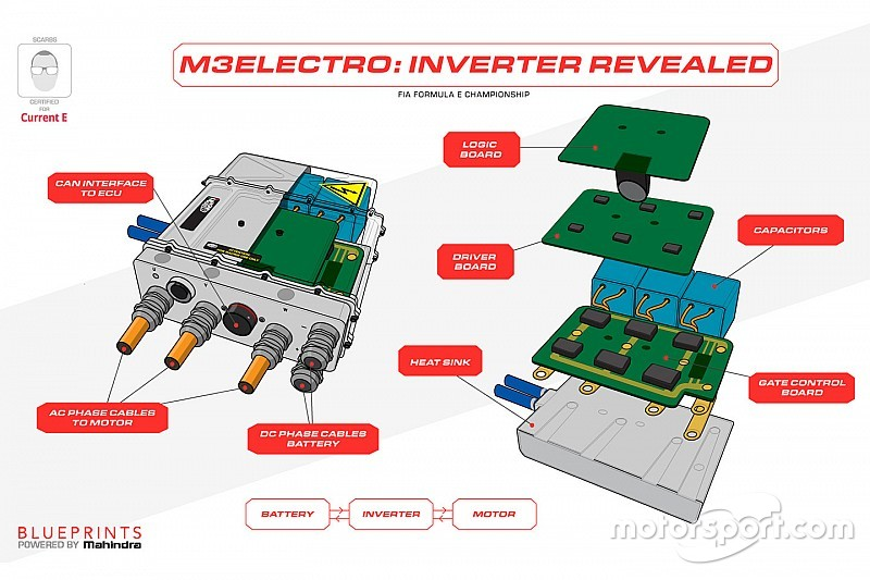 """Motorsport Network produira la série """"Blueprints"""" de Mahindra"""