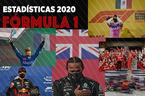 Los números de la temporada 2020 de F1