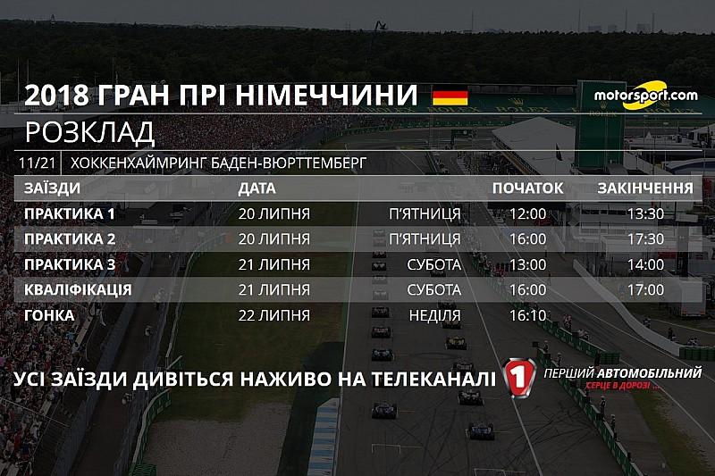 Гран Прі Німеччини: розклад телевізійних трансляцій і статистика