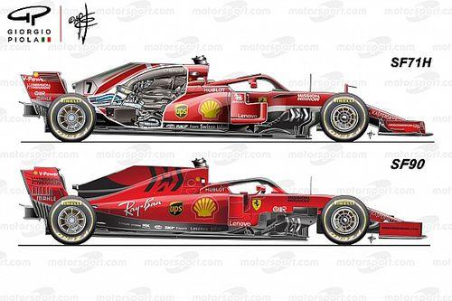 Analisi tecnica Ferrari SF90: scopriamo le differenze dalla SF71H in 10 punti