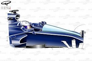 """F1 突发新闻 独家:F1全新""""盾牌式""""座舱保护系统假想图"""