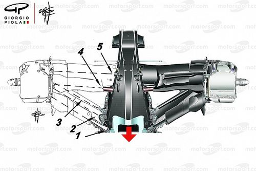 Mercedes F1 rear suspension secret revealed