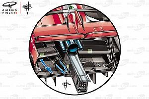 Teknik analiz: Ferrari'nin taban tünelinin perde arkası