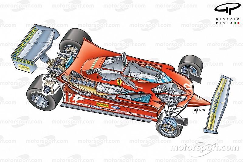Retro F1 tech: Het grondeffect-tijdperk