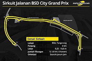 Other cars Special feature Panduan dan jadwal BSD City Grand Prix 2017