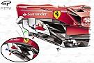 Video: Die Updates am Ferrari SF70H als 3D-Animation