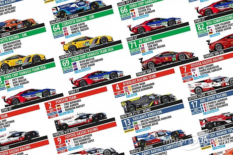 Jetzt herunterladen: Der Spotter-Guide für die 24h Le Mans 2017