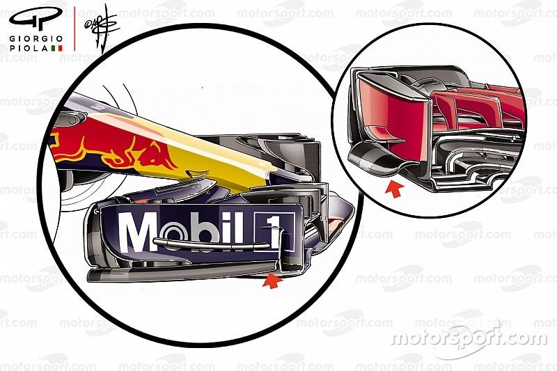 Le nouveau concept sur lequel reposent les espoirs de Ferrari