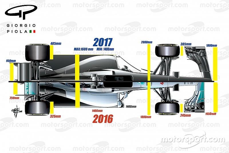 Analyse: So werden die Formel-1-Autos 2017 aussehen