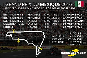 Formule 1 Preview Le programme TV du Grand Prix du Mexique