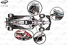 ¿Cuál es la tendencia principal en los coches de F1 2018?
