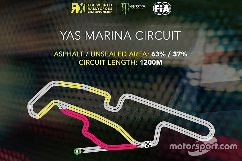 Yas Marina World Rallycross circuit layout revealed