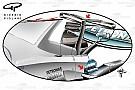 Технічний аналіз: Mercedes грає на охолодження