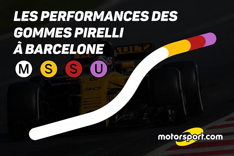 Quel écart de performance entre les gommes Pirelli à Barcelone?