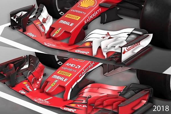 Формула 1 Спеціальна можливість Відео: порівняння болідів Ferrari 2017 та 2018 років