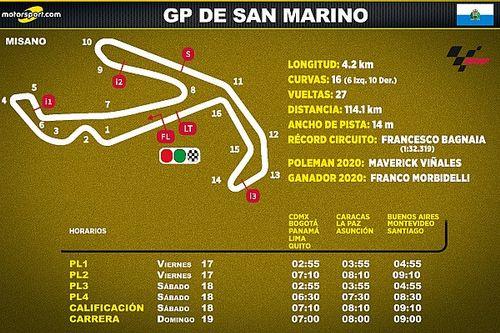 Horarios para Latinoamérica del GP de San Marino MotoGP