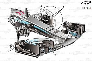 Formel 1 Analyse