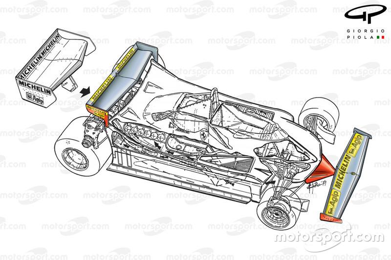 Ferrari - 1979