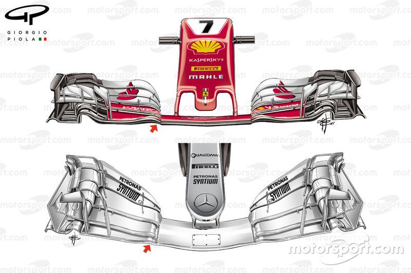 Порівняння передніх антикрил Ferrari SF70H та Mercedes W08