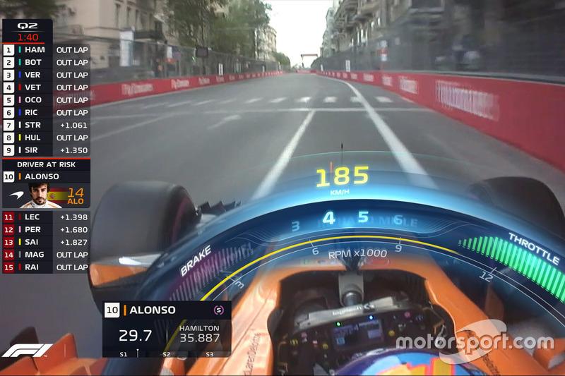 Grafik TV pada halo mobil F1 McLaren