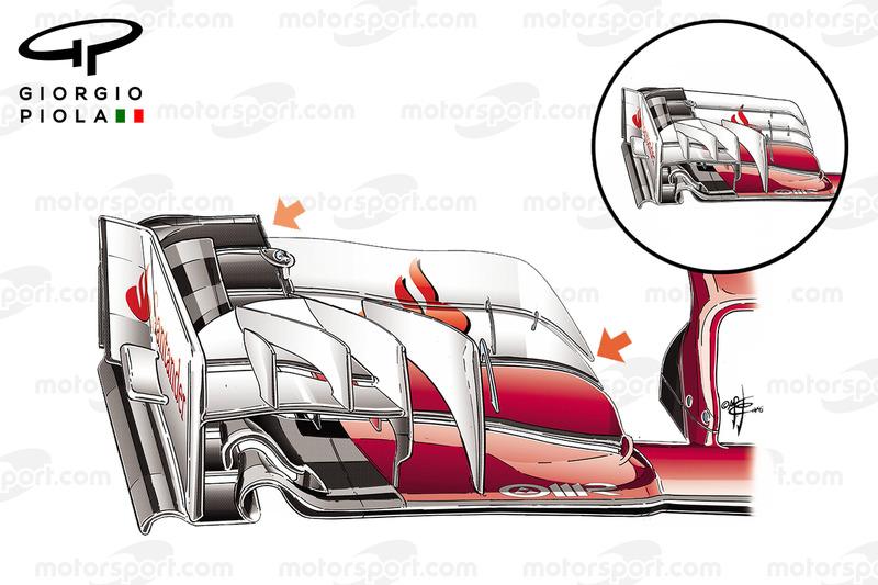 مقارنة بين الجناحين الأماميين لسيارة فيراري اس.إف16-اتش في مونتريال وباكو