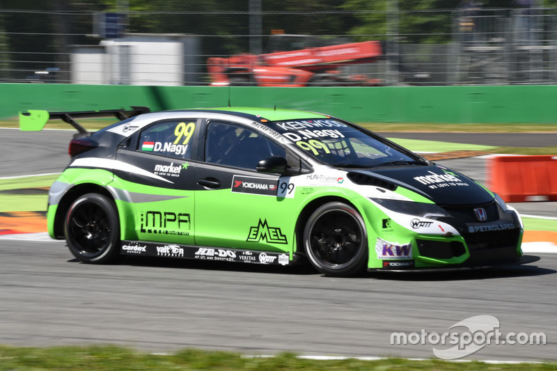 Daniel Nagy, Zengo Motorsport