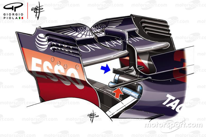 Red Bull RB14 asa traseira e monkey seat