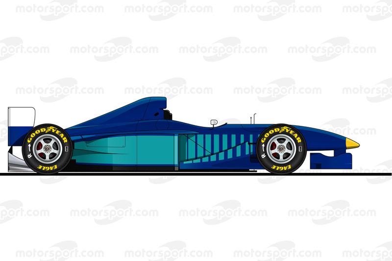 1997: Sauber C17